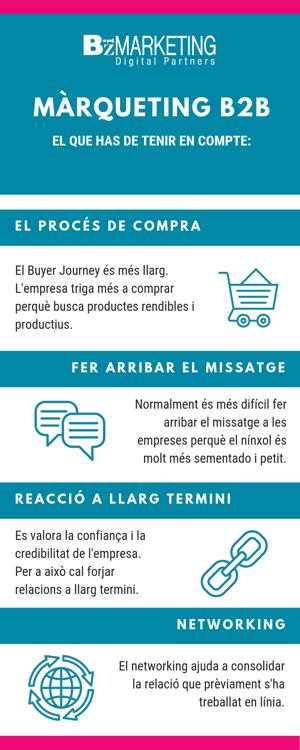 màrqueting-per-empreses-b2b-inbound-marketing-bizmarketing
