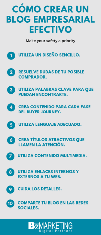 como-crear-un-blog-empresarial-efectivo-inbound-marketing-bizmarketing