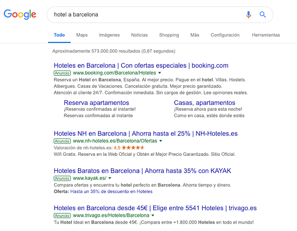 Ventajas de Google Adwords Girona BizMarketing