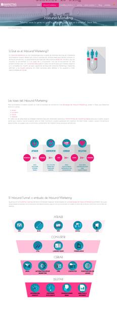 pilar-bizmarketing-xyz-inbound-marketing-2-2020-05-18-15_53_23 (1)