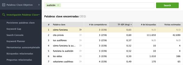 tf-idf-explorer-rank-tracker-posicionamiento-seo-marketing-digital