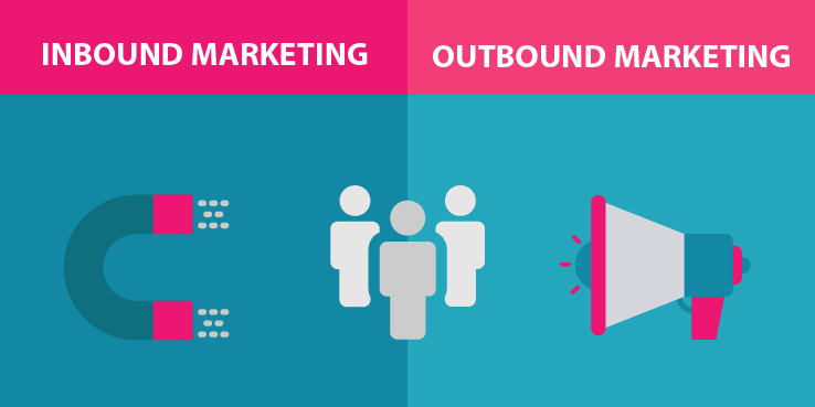 inboundmarketing-outboundmarketing